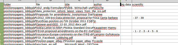 Travailler avec des PDF sous Python – Blog
